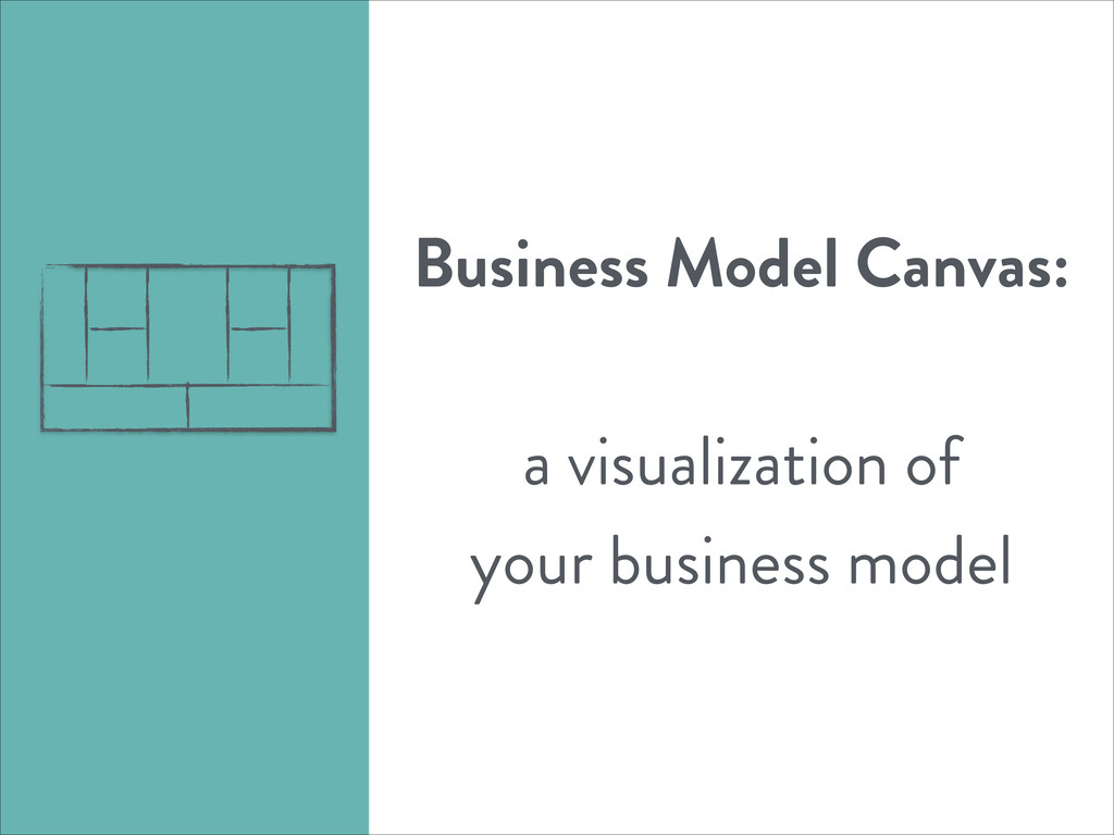 Business Model Canvas: ! a visualization of you...