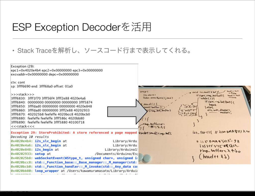 ESP Exception DecoderΛ׆༻ • Stack TraceΛղੳ͠ɺιʔεί...