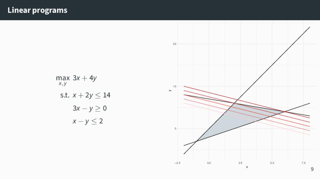 Linear programs max x, y 3x + 4y s.t. x + 2y ≤ ...