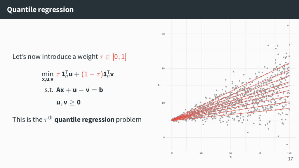 Quantile regression Let's now introduce a weigh...