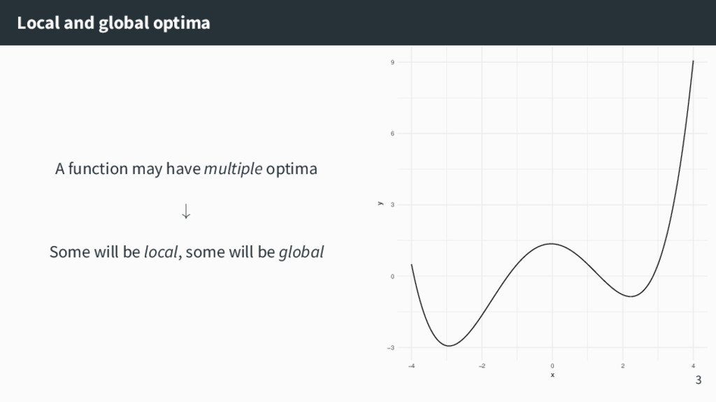 Local and global optima A function may have mul...