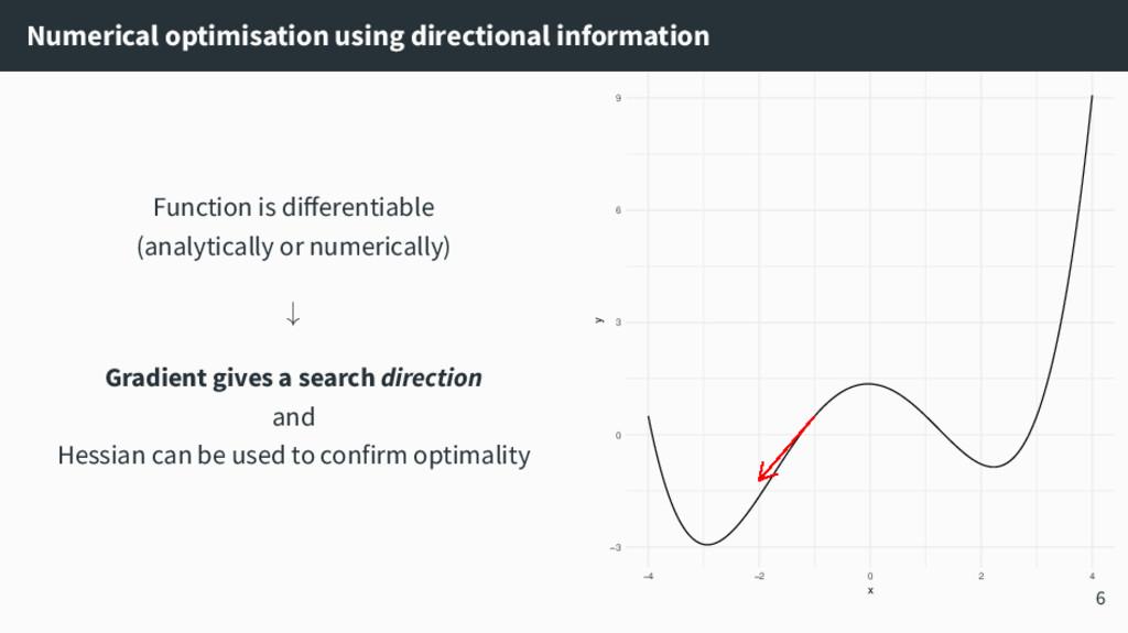 Numerical optimisation using directional inform...