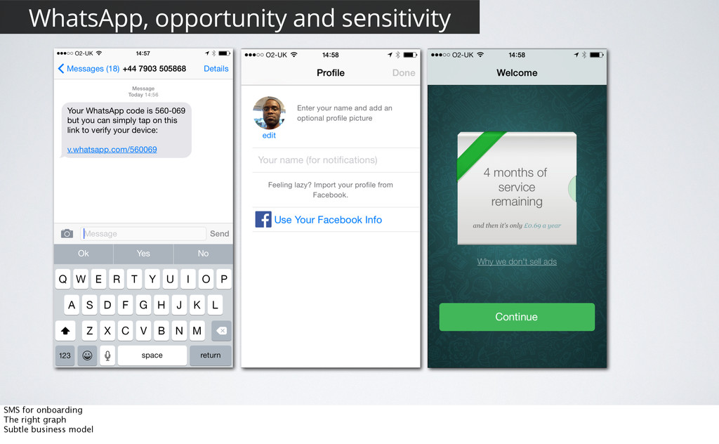 18 WhatsApp, opportunity and sensitivity SMS fo...