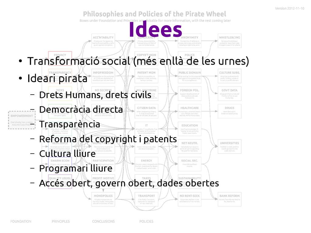 Idees ● Transformació social (més enllà de les ...
