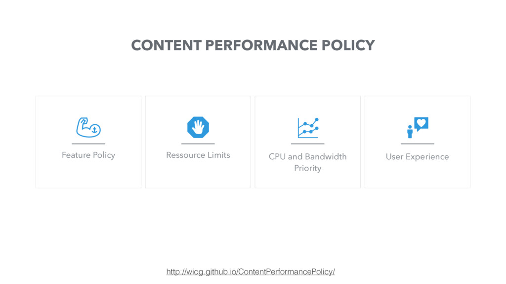 Feature Policy Ressource Limits CPU and Bandwid...