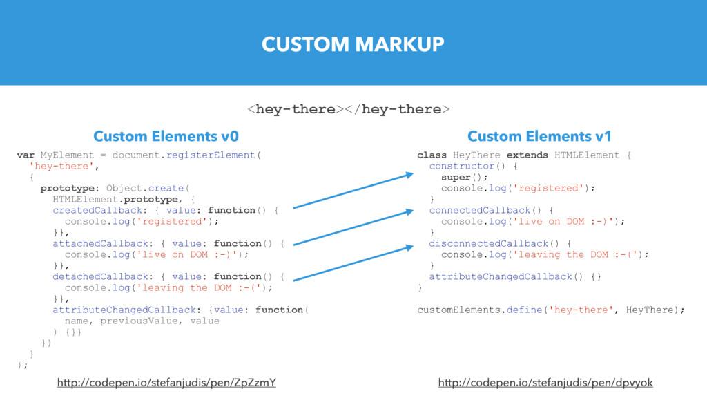 CUSTOM MARKUP Custom Elements v0 Custom Element...
