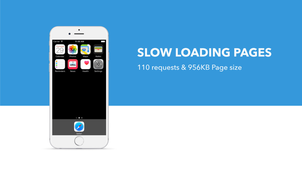 SLOW LOADING PAGES 110 requests & 956KB Page si...