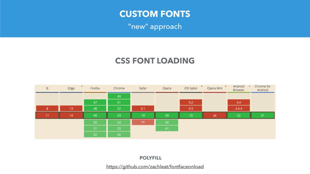 """new"" approach CUSTOM FONTS CSS FONT LOADING ht..."
