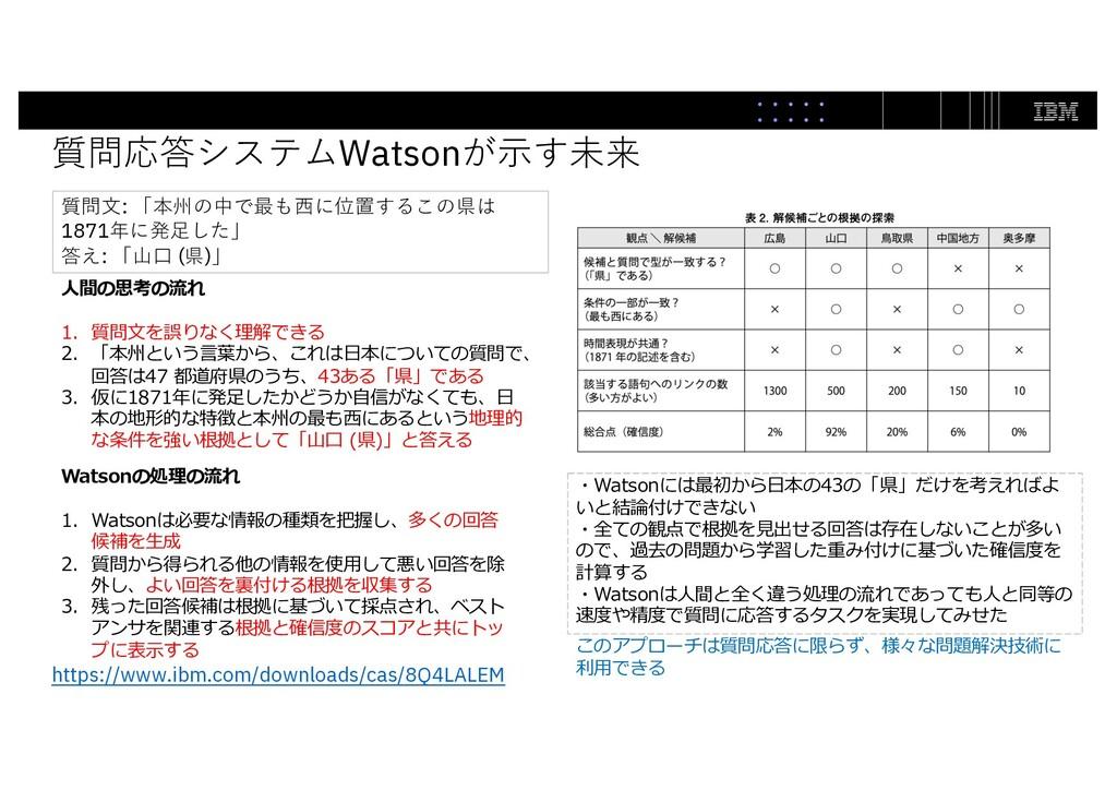 質問応答システムWatsonが⽰す未来 ・Watsonには最初から⽇本の43の「県」だけを考え...