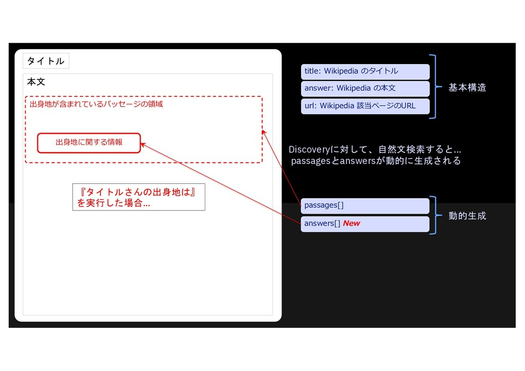 title: Wikipedia のタイトル answer: Wikipedia の本⽂ ur...