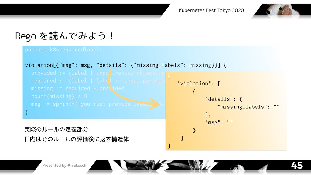 Kubernetes Fest Tokyo 2020 Presented by @makocc...