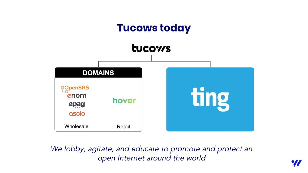 Tucows today Wholesale Retail We lobby, agitate...