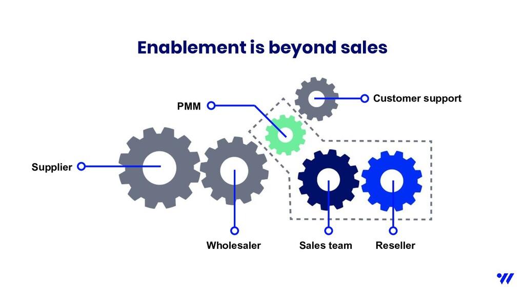Enablement is beyond sales Supplier Wholesaler ...