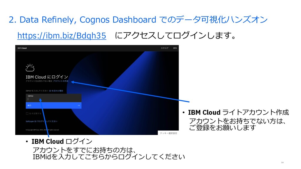 16 2. Data Refinely, Cognos Dashboard でのデータ可視化ハ...