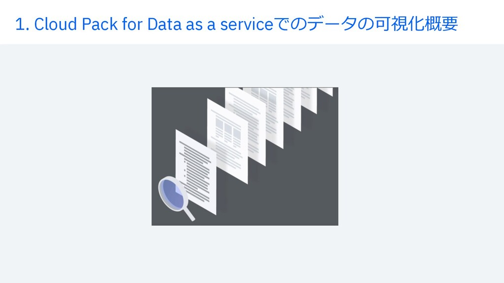 1. Cloud Pack for Data as a serviceでのデータの可視化概要