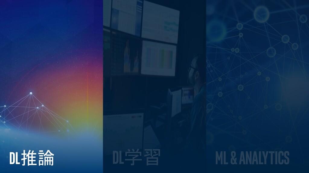 インテル株式会社 12 ML& AnALytics DL学習 DL推論