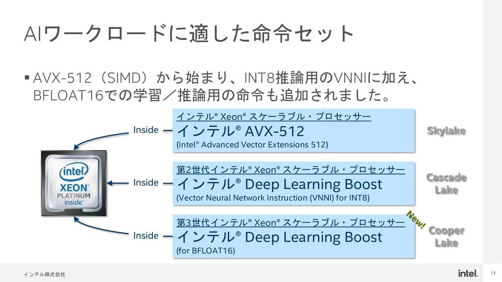 インテル株式会社 13 AIワークロードに適した命令セット ▪ AVX-512(SIMD)から...