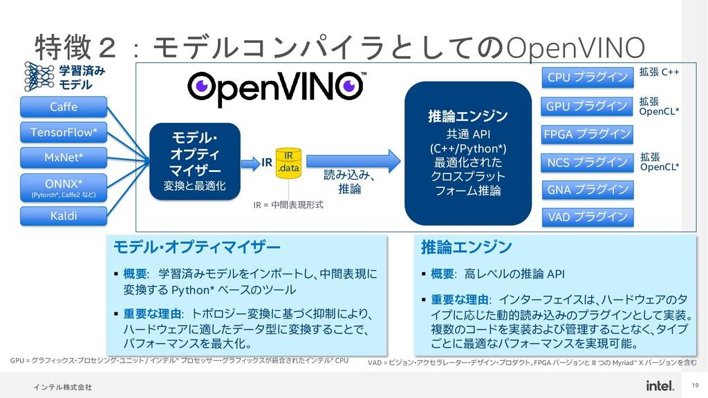 インテル株式会社 19 特徴2:モデルコンパイラとしてのOpenVINO Caffe Tens...