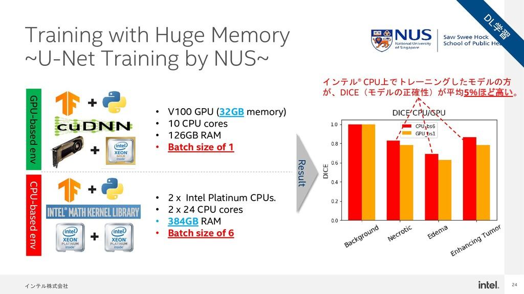 インテル株式会社 24 Training with Huge Memory ~U-Net Tr...