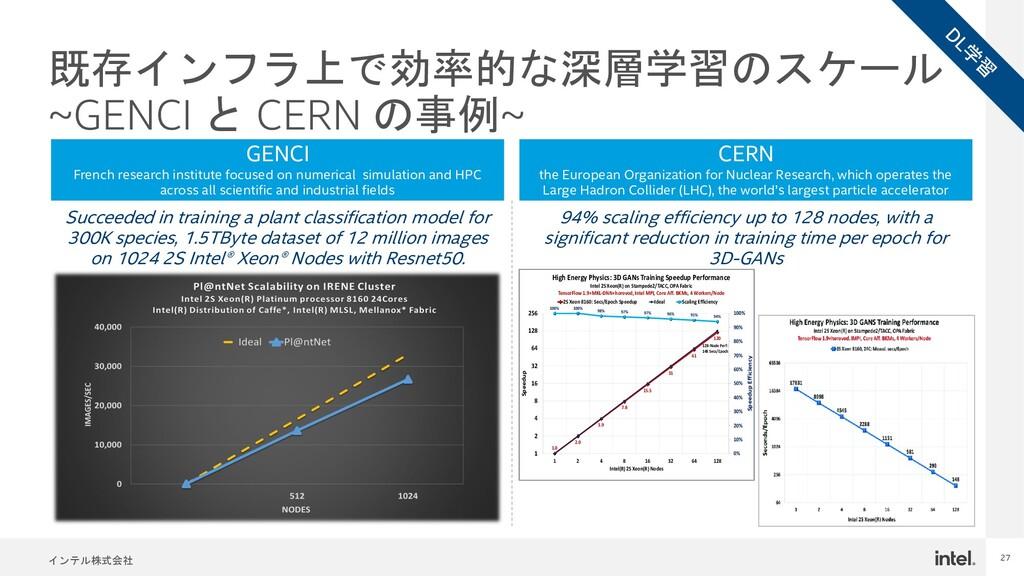 インテル株式会社 27 既存インフラ上で効率的な深層学習のスケール ~GENCI と CERN...