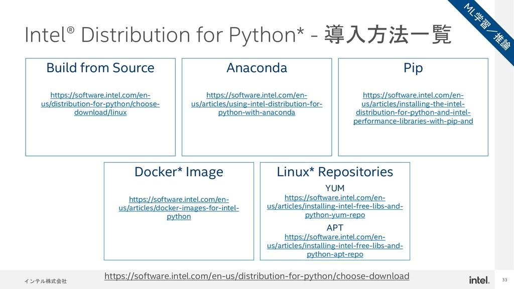インテル株式会社 33 Intel® Distribution for Python* - 導...