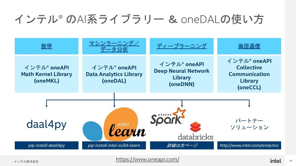 インテル株式会社 34 インテル® のAI系ライブラリー & oneDALの使い方 インテル®...