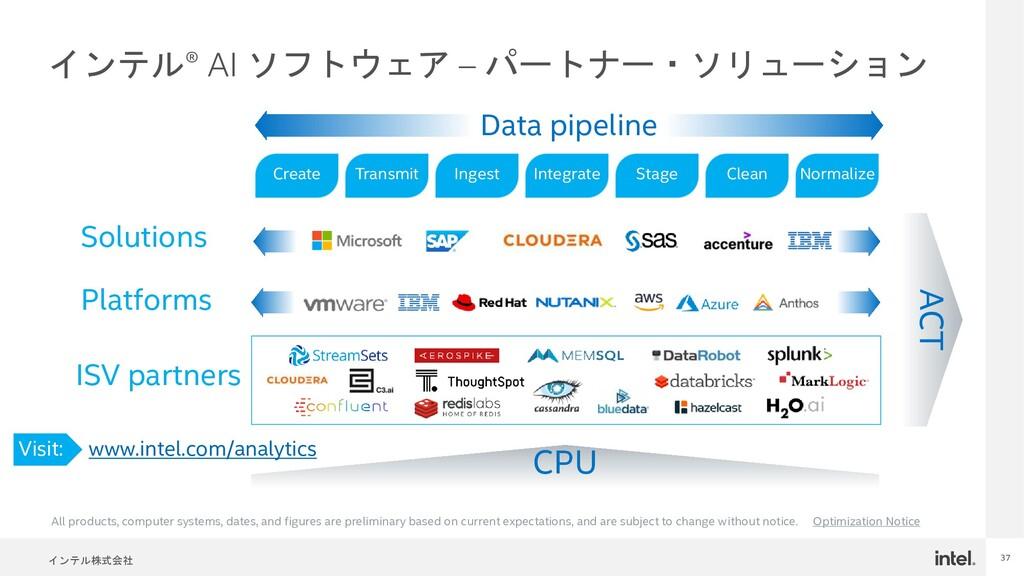 インテル株式会社 37 インテル® AI ソフトウェア – パートナー・ソリューション Sol...