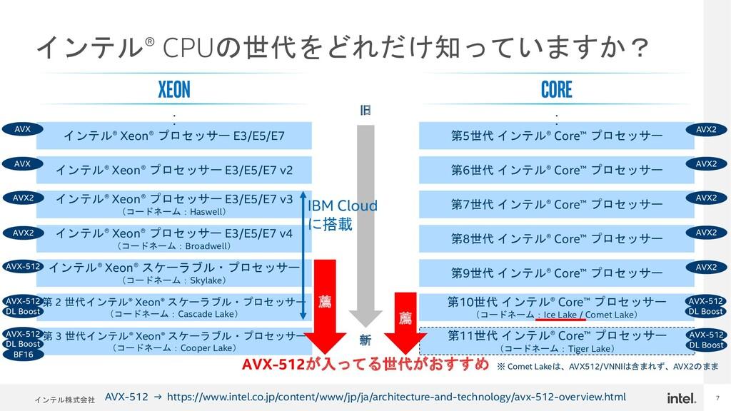 インテル株式会社 7 インテル® CPUの世代をどれだけ知っていますか? インテル® Xeon...