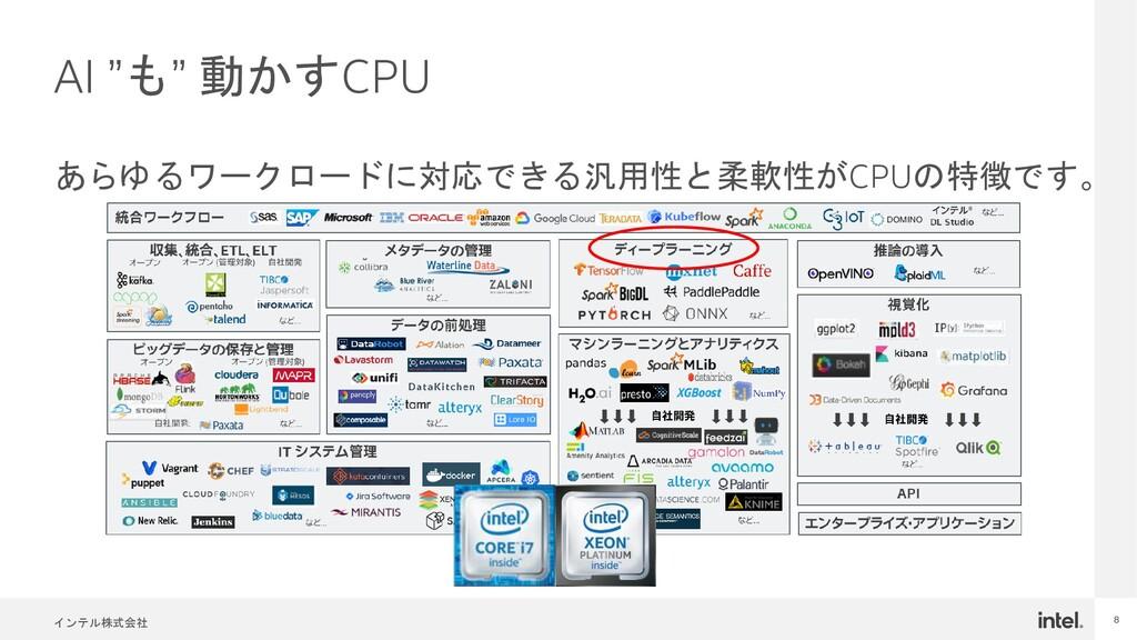 """インテル株式会社 8 AI """"も"""" 動かすCPU あらゆるワークロードに対応できる汎用性と柔軟..."""