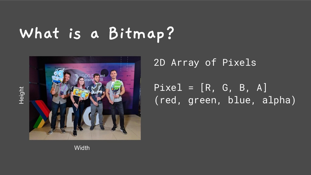 What is a Bitmap? 2D Array of Pixels Pixel = [R...