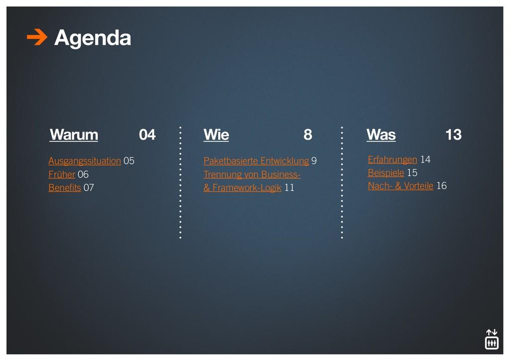 Agenda Ausgangssituation 05 Früher 06 Benefits ...