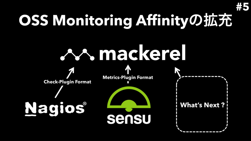 OSS Monitoring Affinityͷ֦ॆ Check-Plugin Format ...