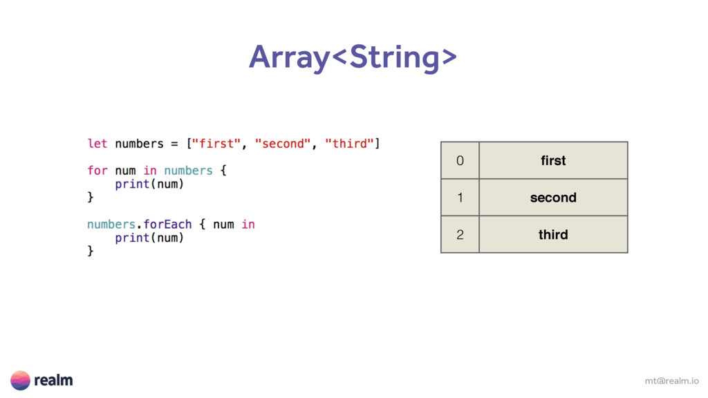 Array<String> mt@realm.io 0 first 1 second 2 thi...