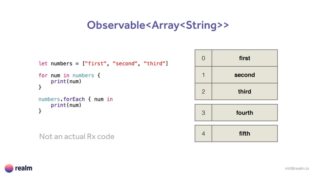 Observable<Array<String>> mt@realm.io 0 first 1 ...