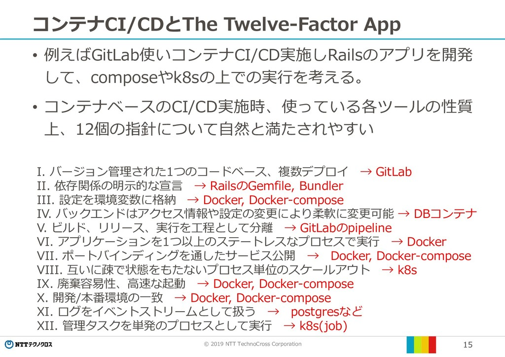© 2019 NTT TechnoCross Corporation 15 コンテナCI/CD...
