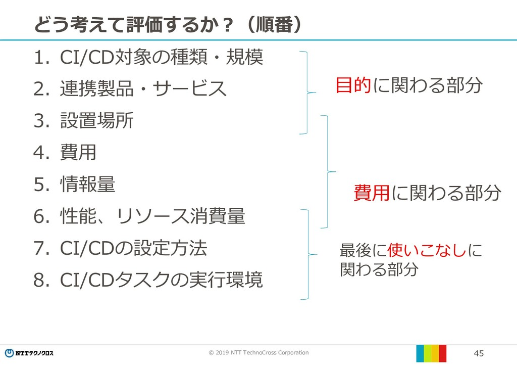 © 2019 NTT TechnoCross Corporation 45 どう考えて評価する...