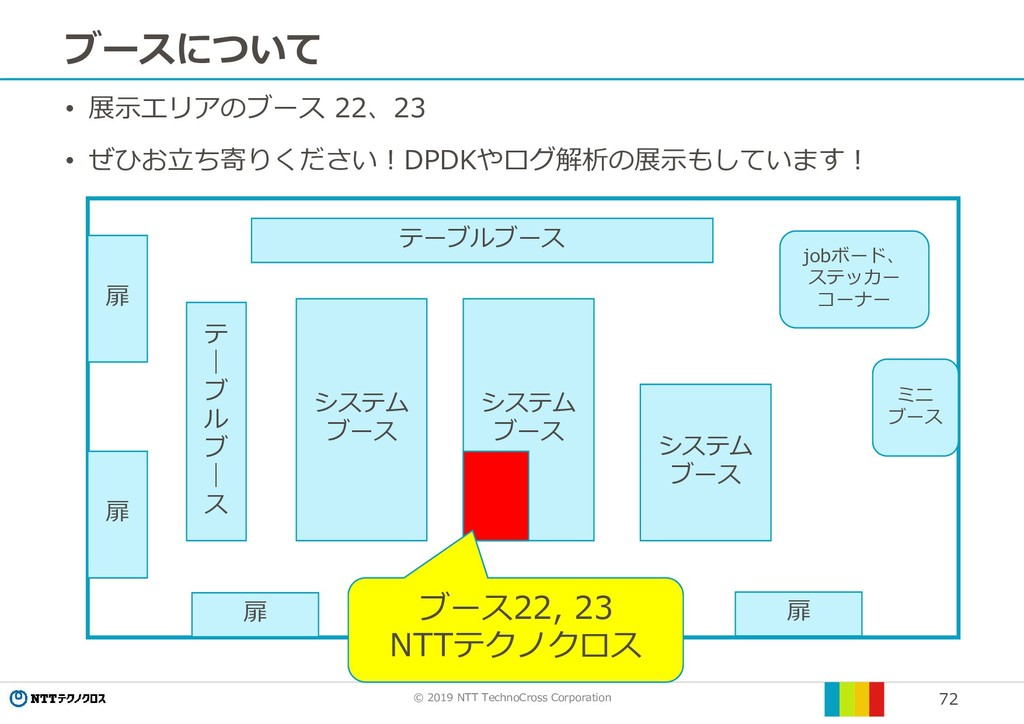 © 2019 NTT TechnoCross Corporation 72 ブースについて •...