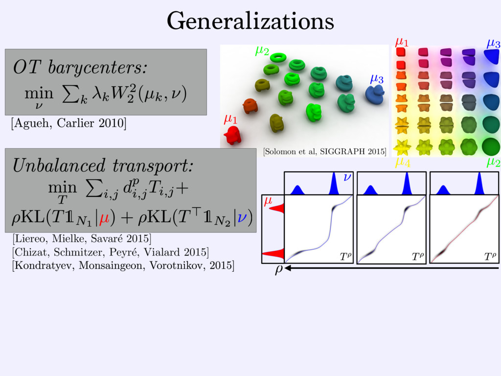 [Solomon et al, SIGGRAPH 2015] Generalizations ...