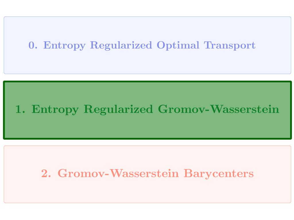 2. Gromov-Wasserstein Barycenters 1. Entropy Re...