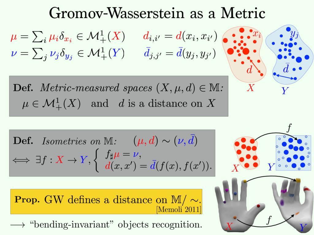 "Y xi X Gromov-Wasserstein as a Metric yj ! ""ben..."