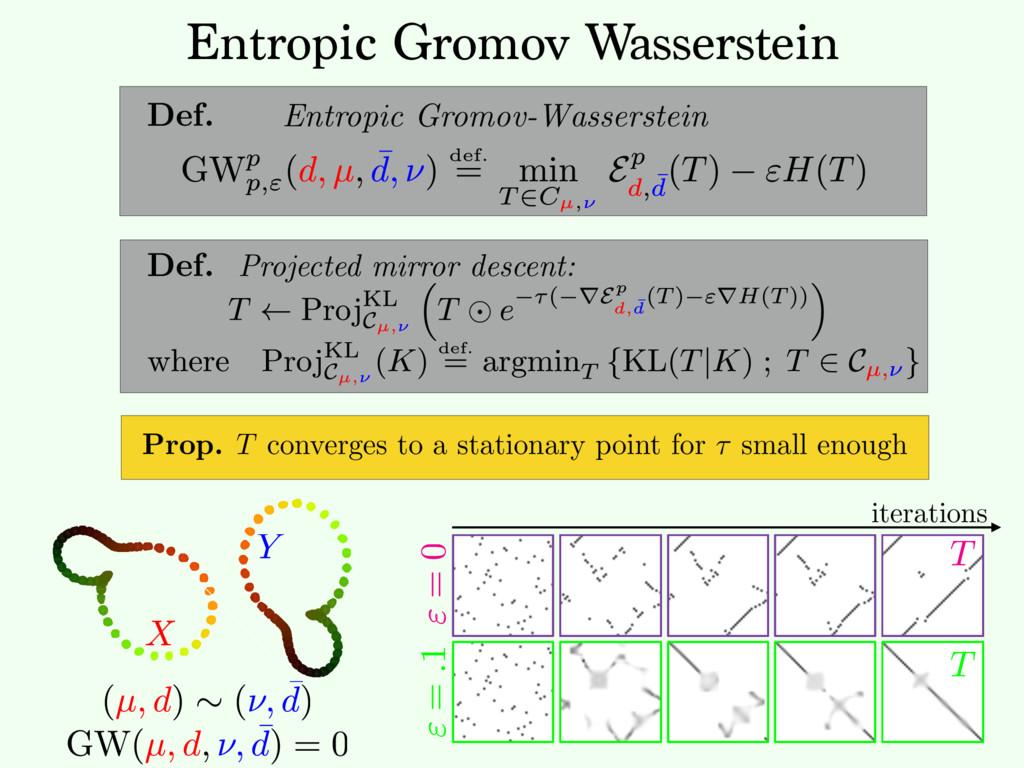 Entropic Gromov Wasserstein Prop. T converges t...