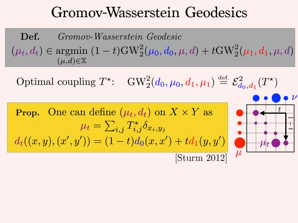 Gromov-Wasserstein Geodesics Def. Gromov-Wasser...