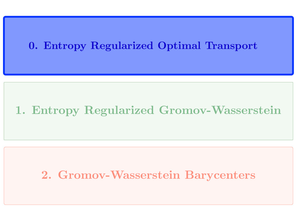 1. Entropy Regularized Gromov-Wasserstein 2. Gr...
