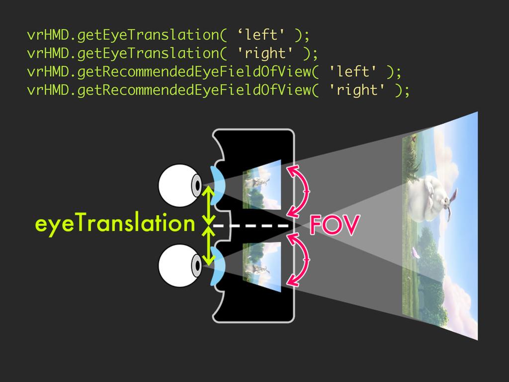 vrHMD.getEyeTranslation( 'left' ); vrHMD.getEye...