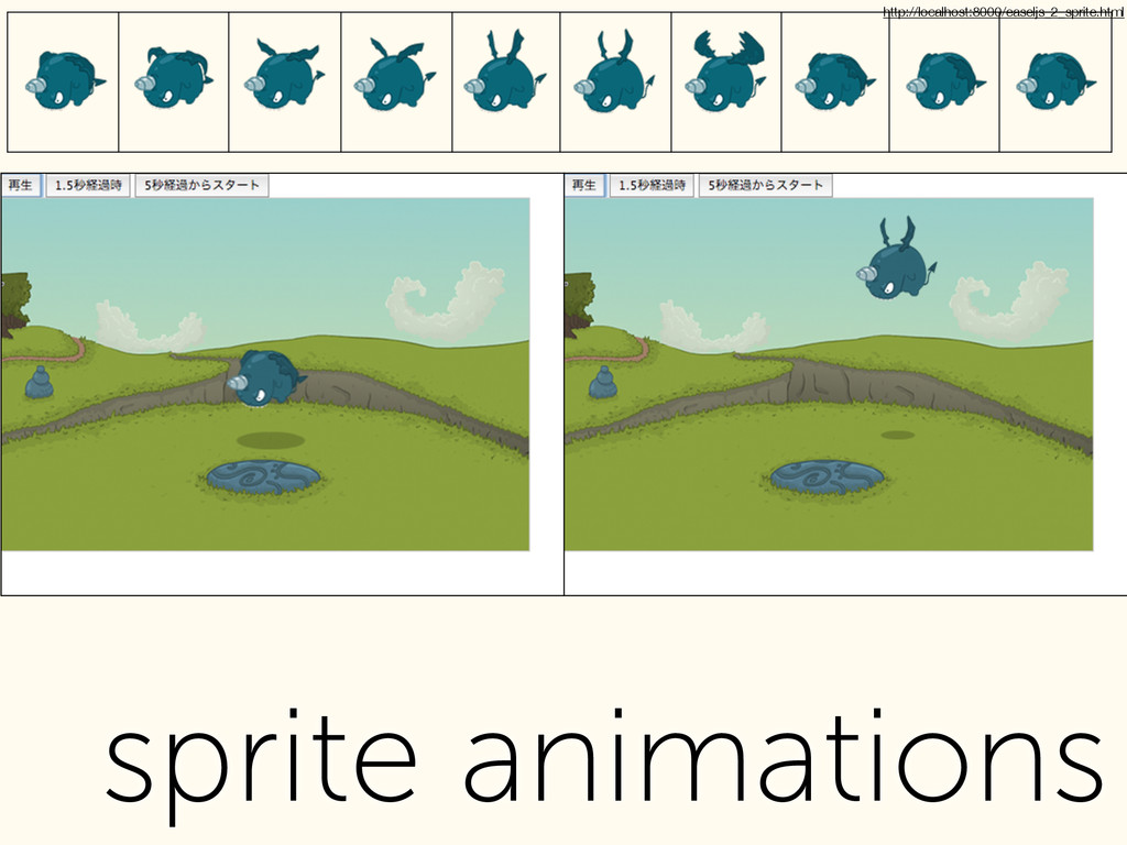 sprite animations http://localhost:8000/easeljs...