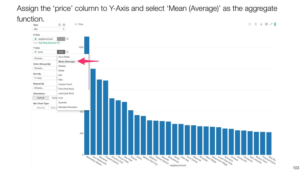 103 Assign the 'price' column to Y-Axis and sel...