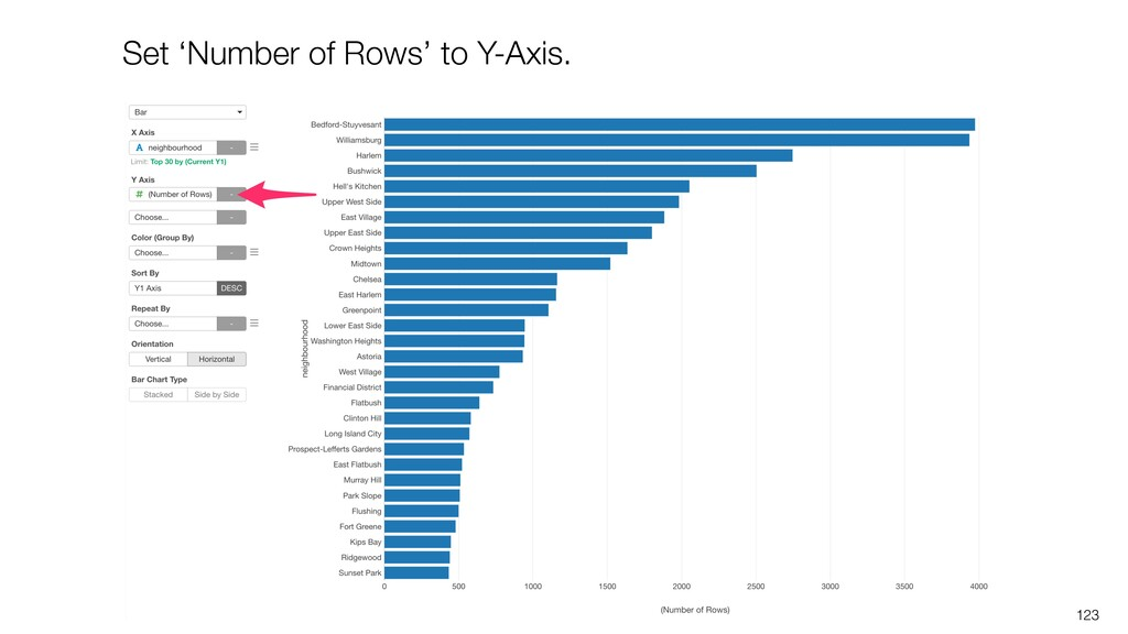 123 Set 'Number of Rows' to Y-Axis.