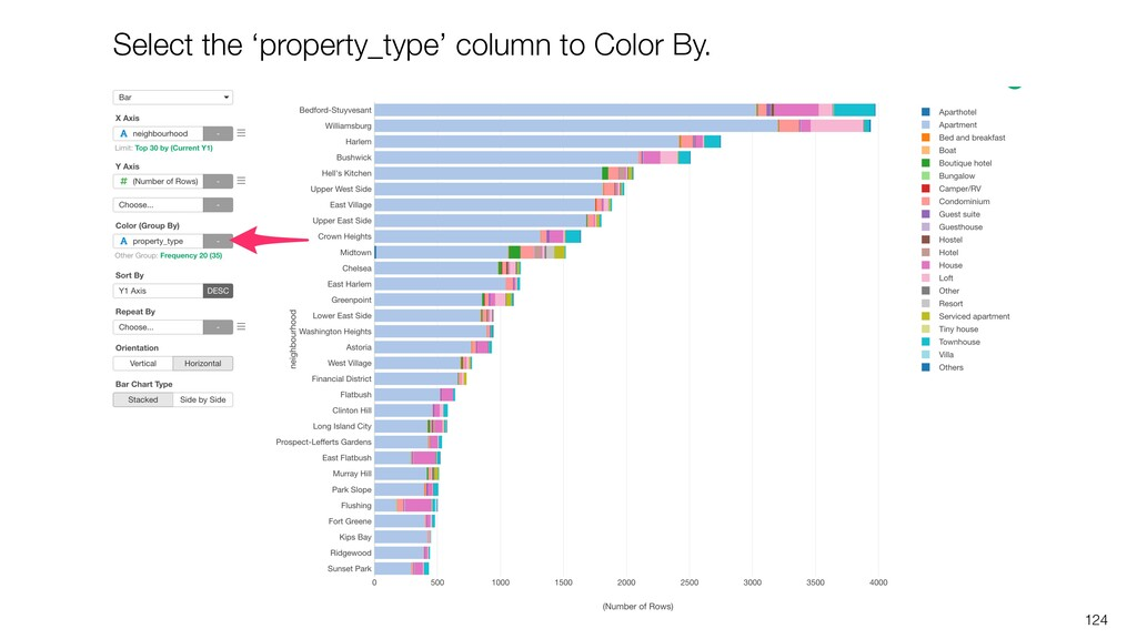 124 Select the 'property_type' column to Color ...