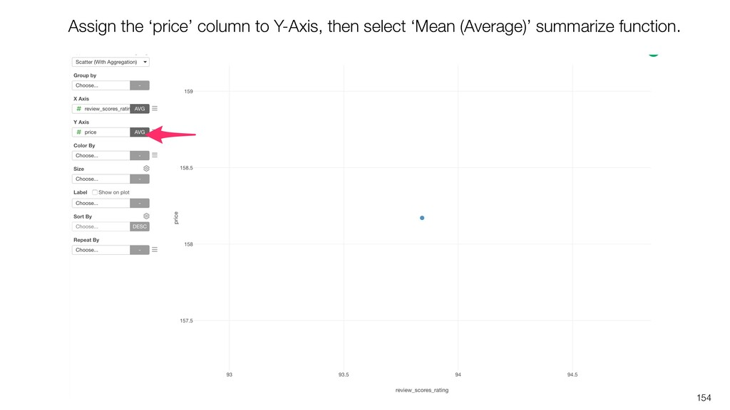 154 Assign the 'price' column to Y-Axis, then s...