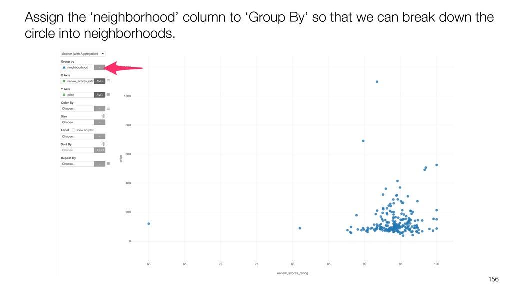 156 Assign the 'neighborhood' column to 'Group ...
